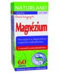 naturland-magnezium-tabletta