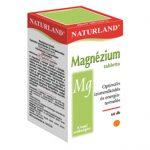 naturland_magnezium_tabletta_60_db