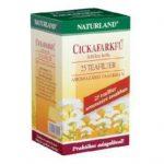 naturland_cickafarkfu_tea_filteres_25_filter